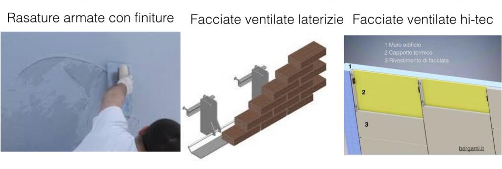 facciate ventilate